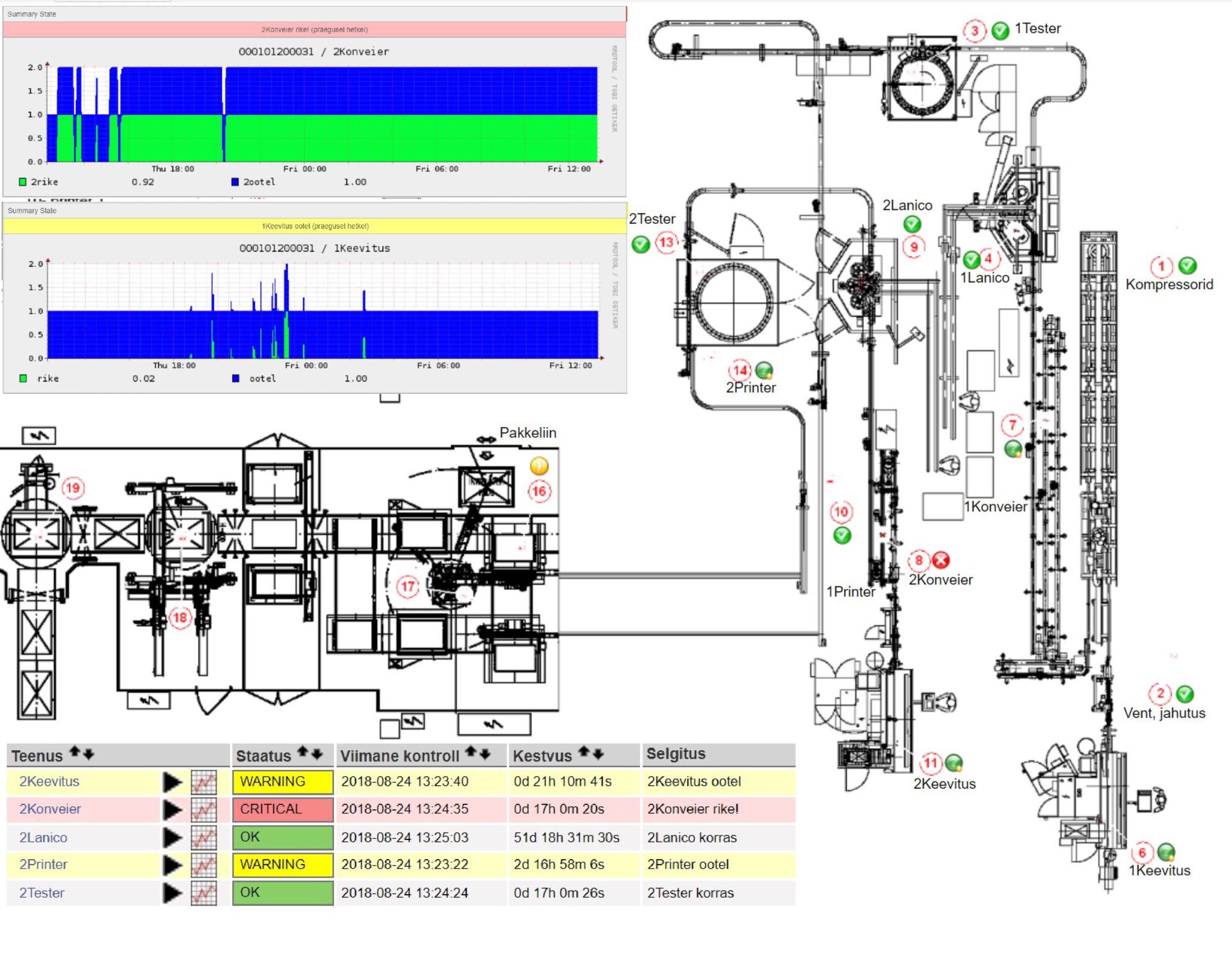 Uniflex Systems tootmisliin