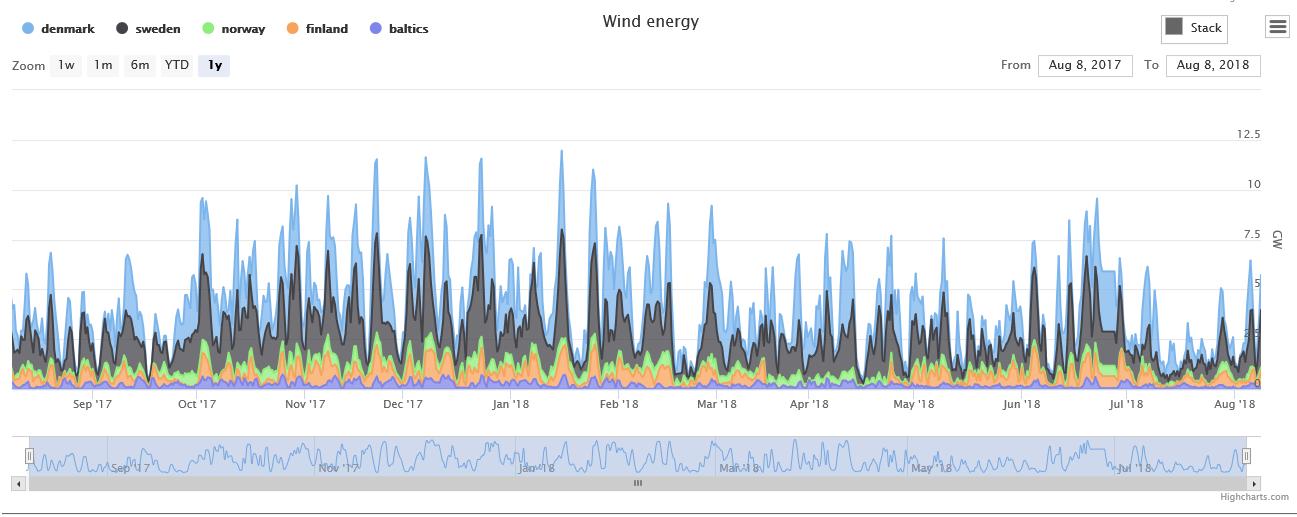 Tuuleenergia tootmismaht